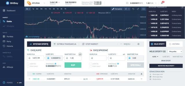 Zakup bitcoin instrukcja krok po kroku
