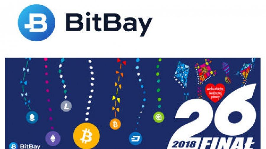 zbiórka bitcoin na wośp