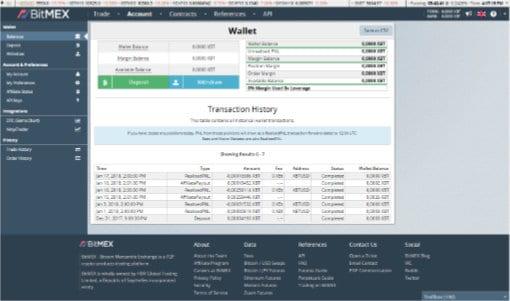 Bitcoin polecany broker forex kryptowaluty